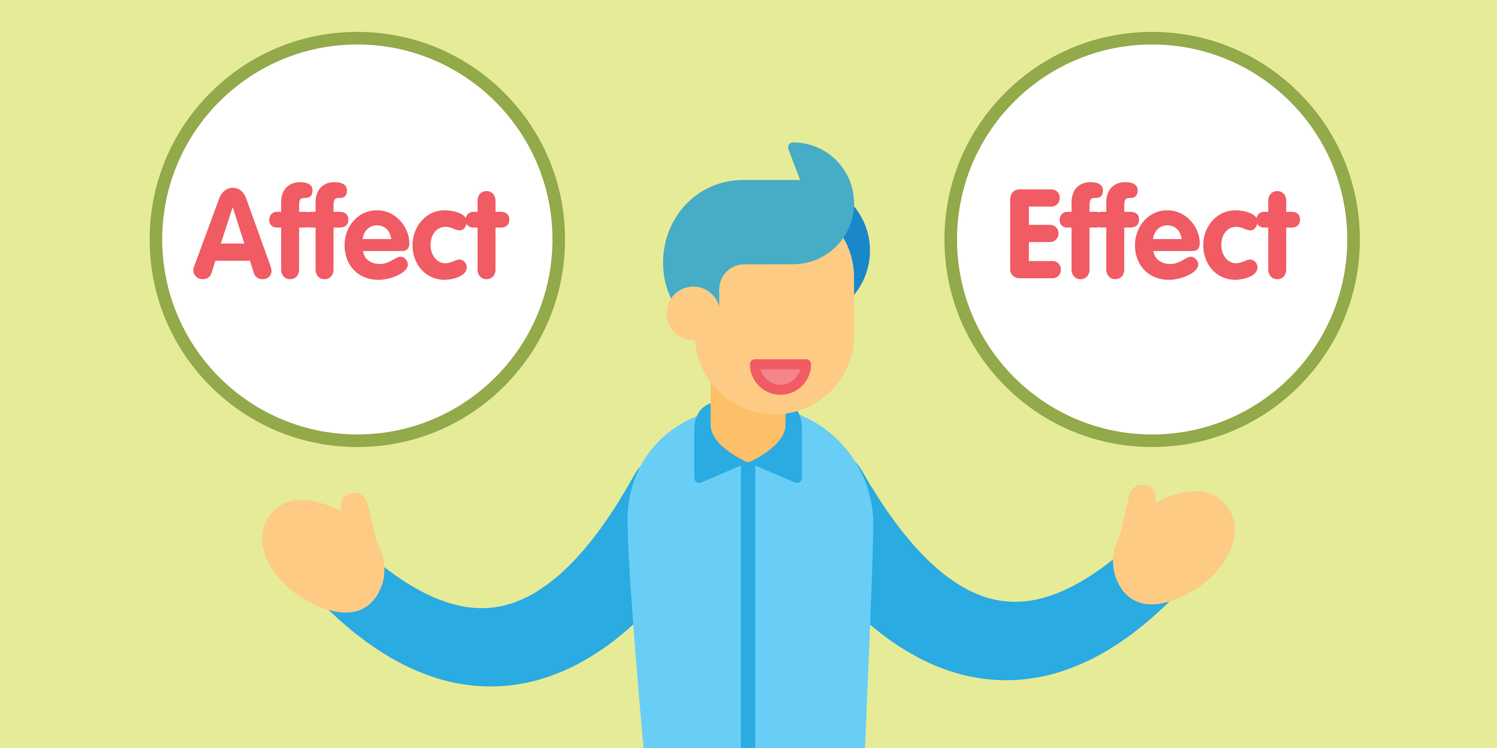 how effects affects us You will avoid confusion when using affect or effect if you remember this: the most common use of the word affect is as a verb meaning to change or influence something, and the most common use of the word effect is as a noun that is the change or result that is brought about.